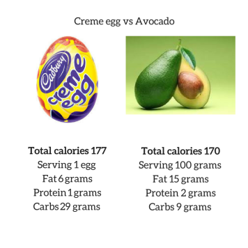 Cream egg vs Avocado.png